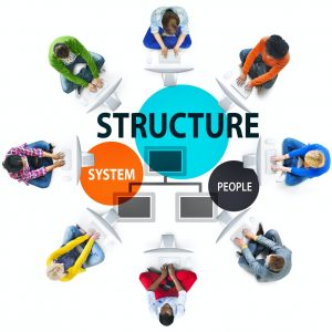 a picture of people sitting in a circle around the words structure system and people